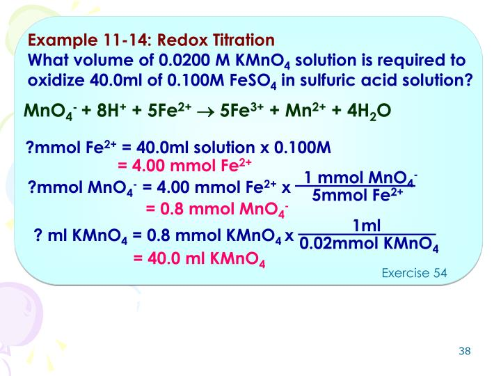Example 11-14: Redox Titration