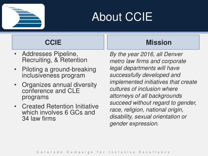 About CCIE