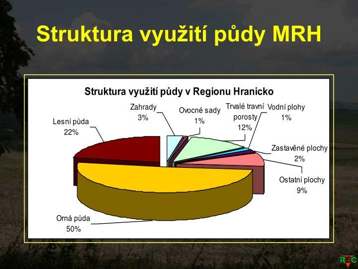 Struktura využití půdy MRH