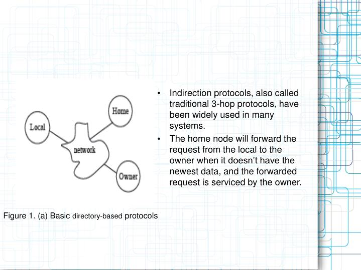 Indirection protocols, also called traditional 3-hop protocols, have been widely used in many systems.