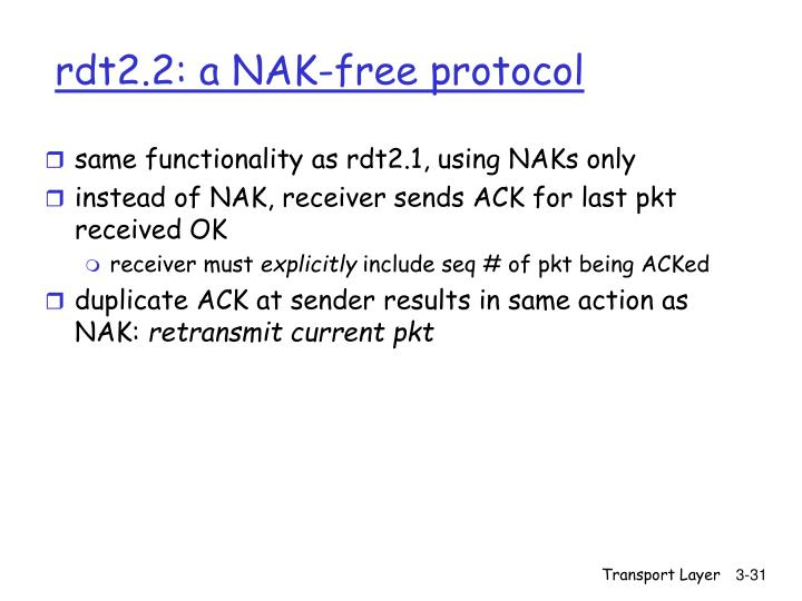 same functionality as rdt2.1, using NAKs only
