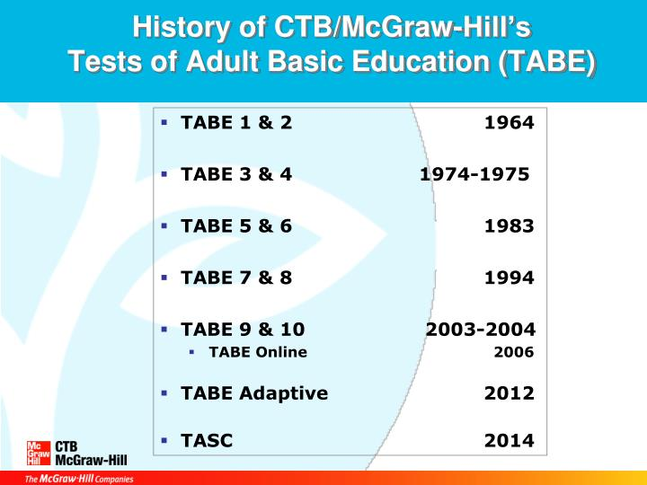 History of CTB/McGraw-Hill's