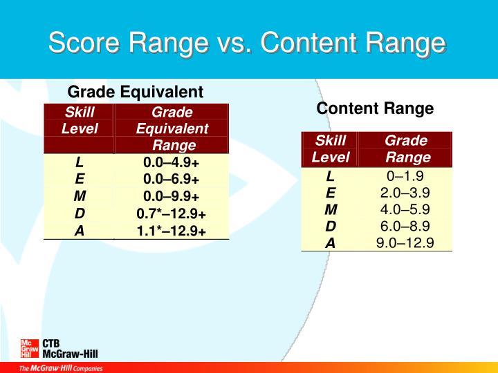 Score Range vs. Content Range