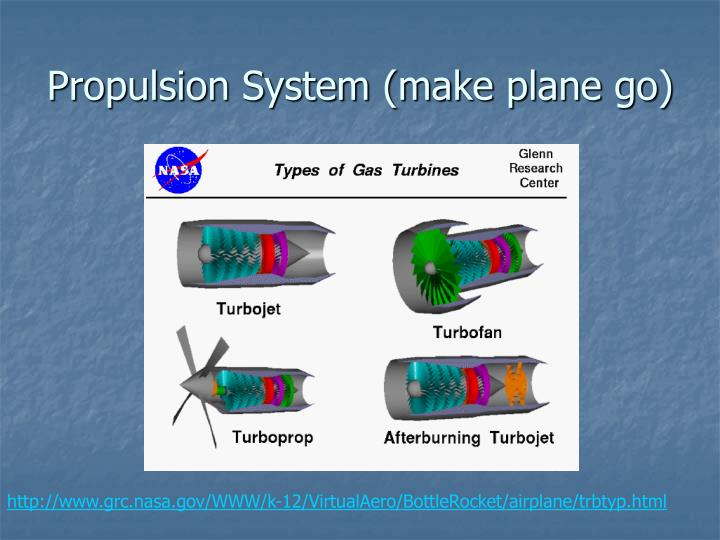 Propulsion System (make plane go)