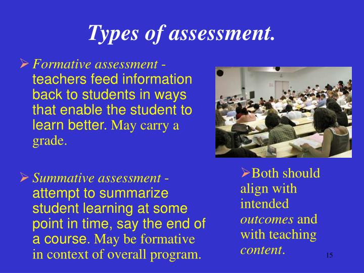 Types of assessment.