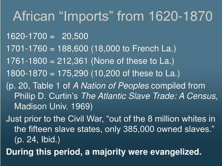 African Imports from 1620-1870