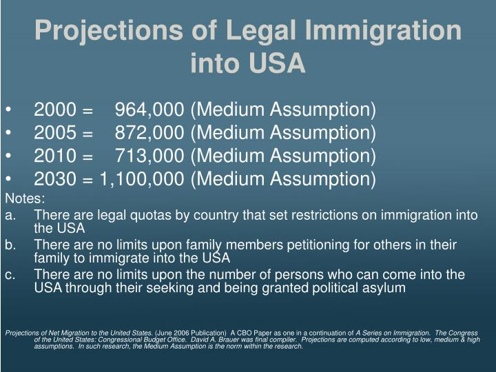 Projections of Legal Immigration into USA