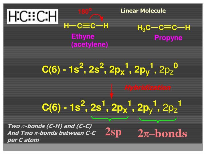Linear Molecule