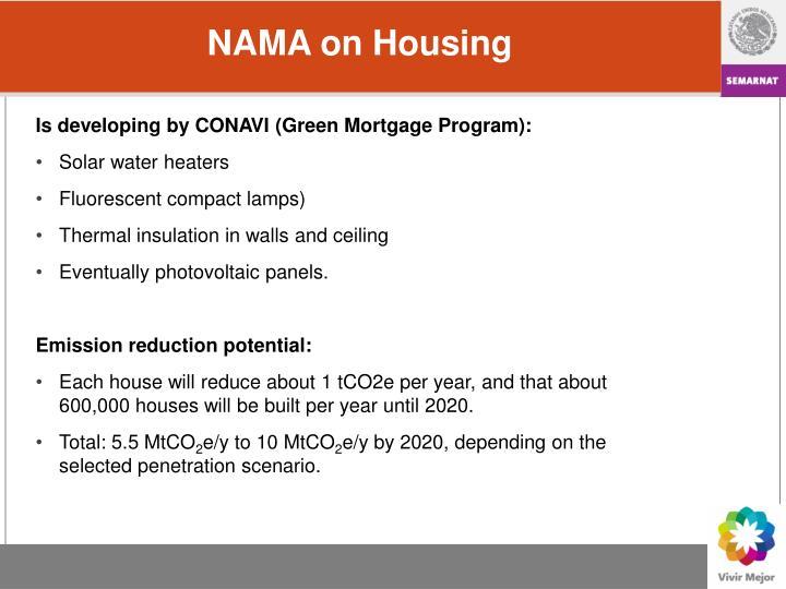 NAMA on Housing