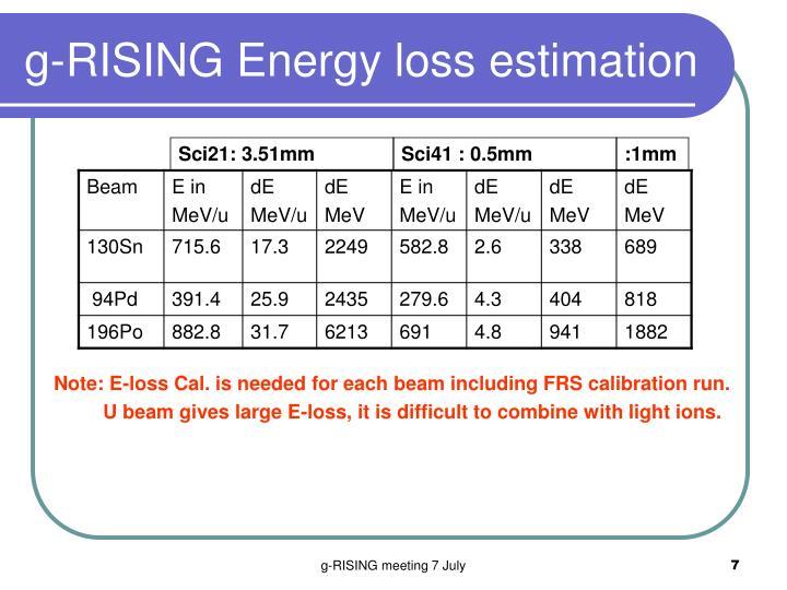 g-RISING Energy loss estimation