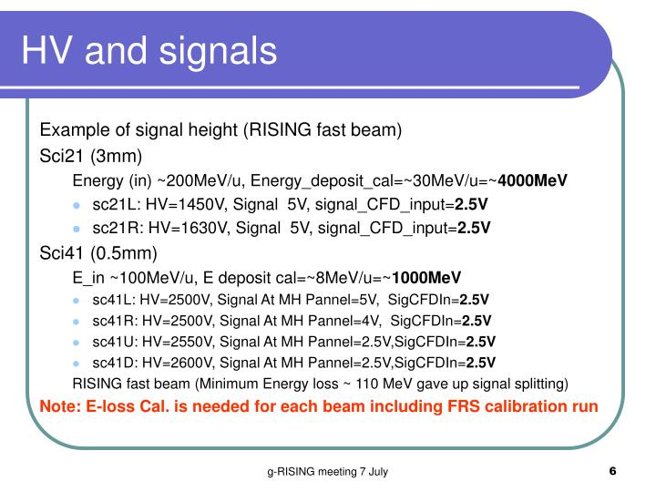 HV and signals