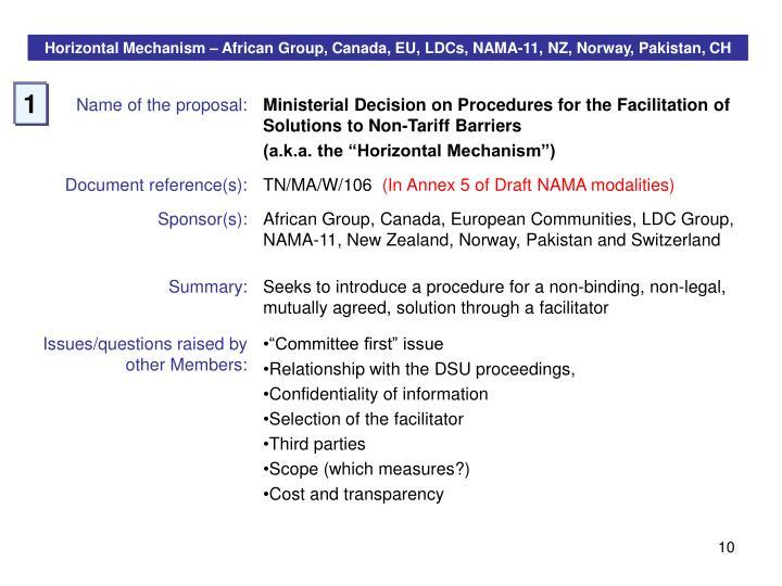 Horizontal Mechanism – African Group, Canada, EU, LDCs, NAMA-11, NZ, Norway, Pakistan, CH