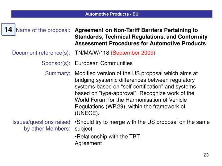 Automotive Products - EU