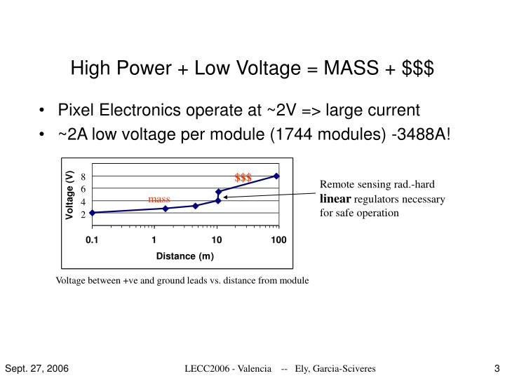 High power low voltage mass