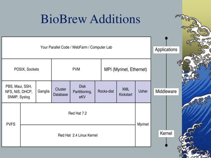 BioBrew Additions