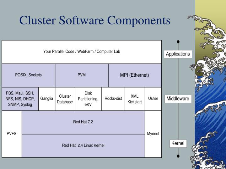 Cluster Software Components
