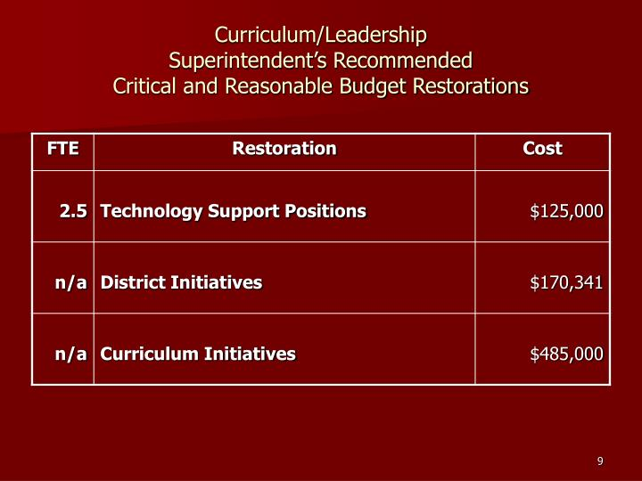 Curriculum/Leadership