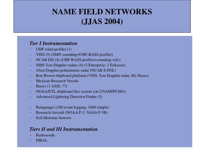 NAME FIELD NETWORKS
