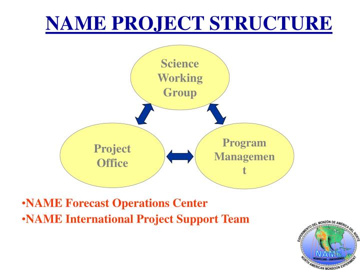 NAME PROJECT STRUCTURE