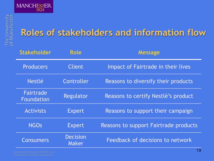 Roles of stakeholders and information flow