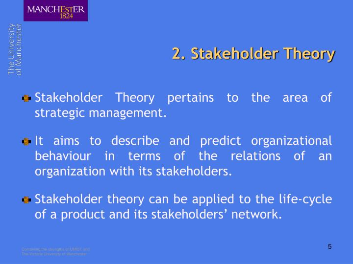 2. Stakeholder Theory