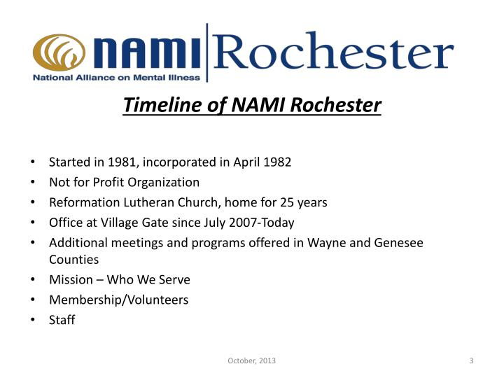 Timeline of NAMI Rochester