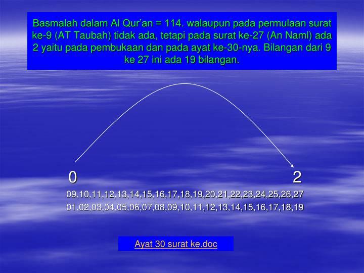 Basmalah dalam Al Qur'an = 114. walaupun pada permulaan surat ke-9 (AT Taubah) tidak ada, tetapi pada surat ke-27 (An Naml) ada 2 yaitu pada pembukaan dan pada ayat ke-30-nya. Bilangan dari 9 ke 27 ini ada 19 bilangan.