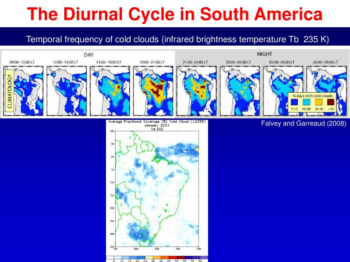 The Diurnal Cycle in South America