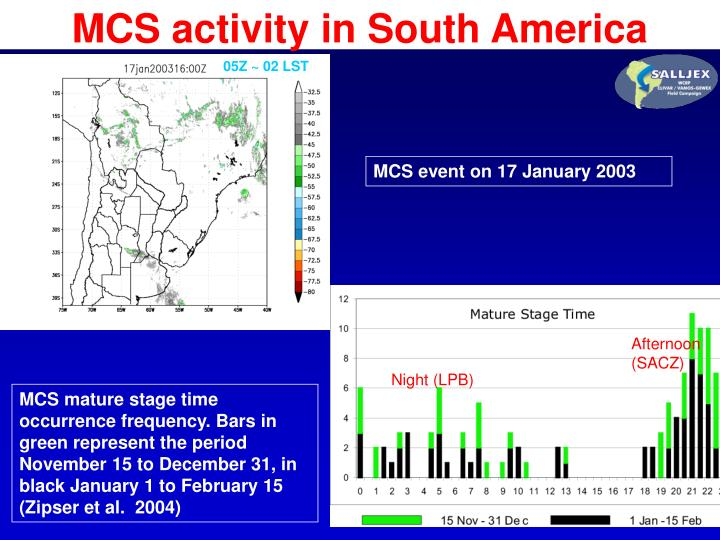 MCS activity in South America