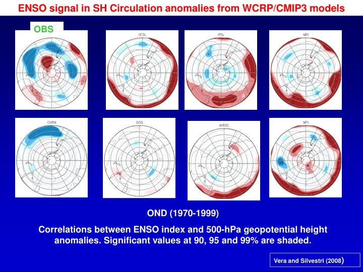 ENSO signal in SH Circulation anomalies from WCRP/CMIP3 models
