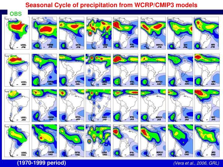 Seasonal Cycle of precipitation from WCRP/CMIP3 models
