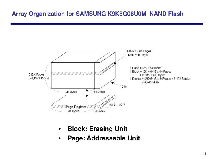 Array Organization for SAMSUNG K9K8G08U0M  NAND Flash