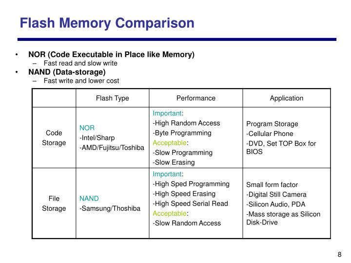 Flash Memory Comparison