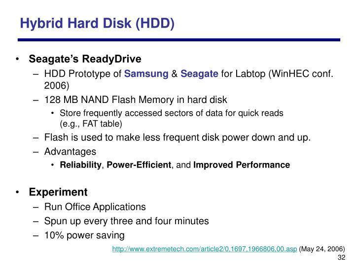 Hybrid Hard Disk (HDD)