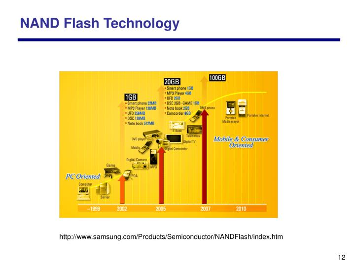 NAND Flash Technology