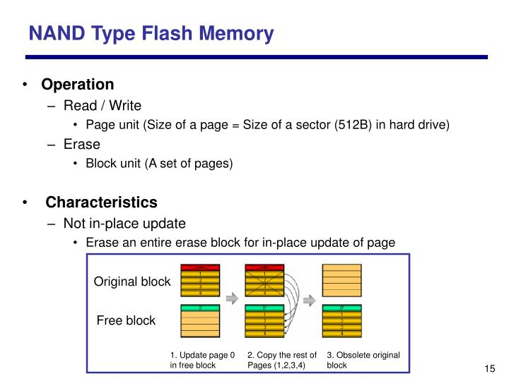 NAND Type Flash Memory