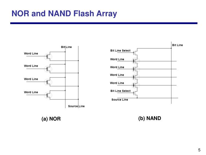 NOR and NAND Flash Array