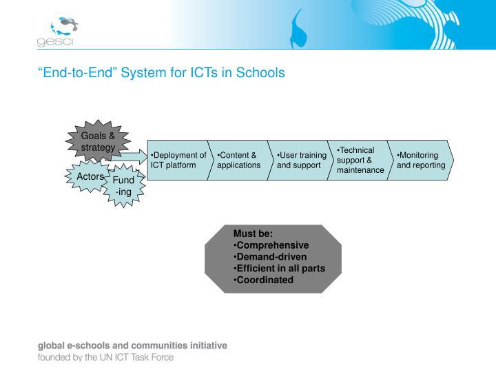 Deployment of ICT platform