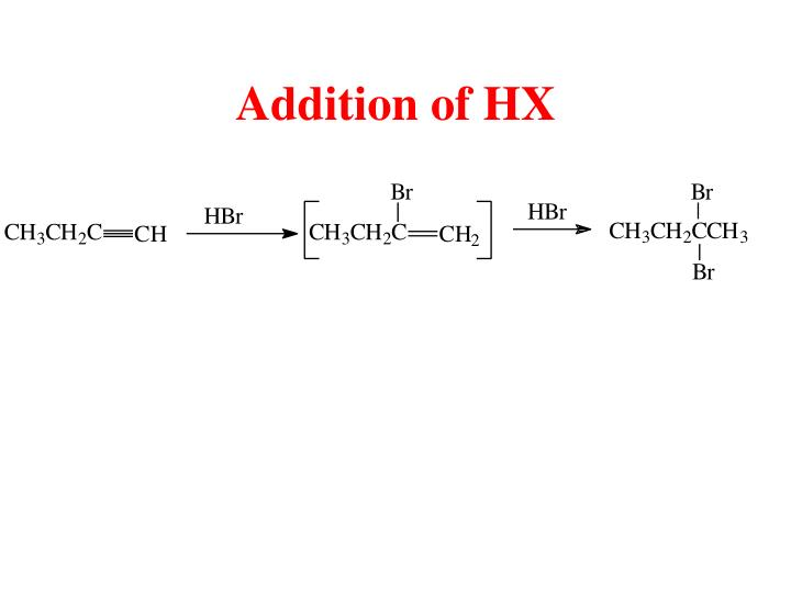 Addition of HX