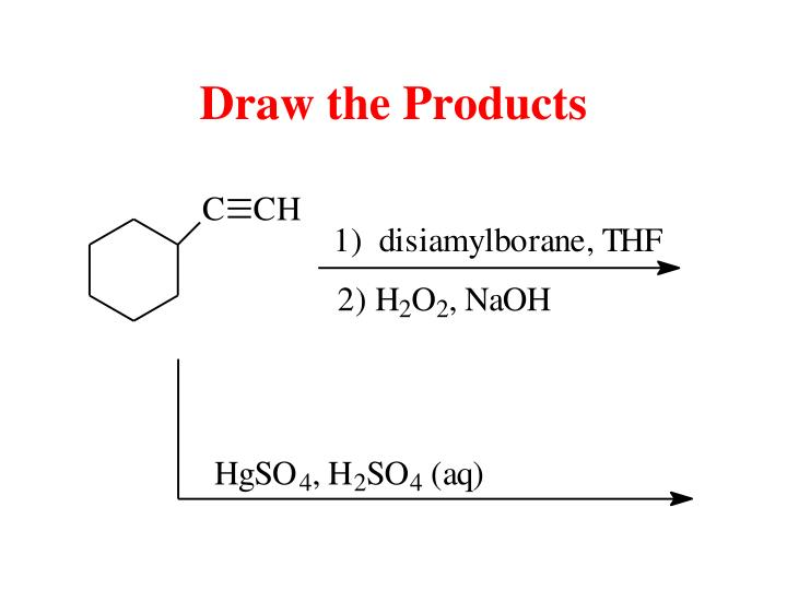 Draw the Products