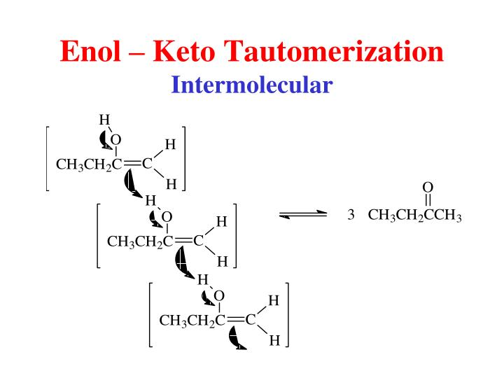 Enol – Keto Tautomerization