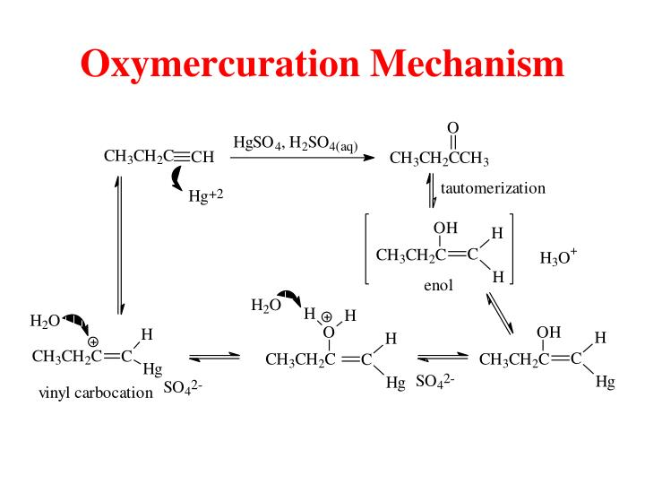 Oxymercuration Mechanism