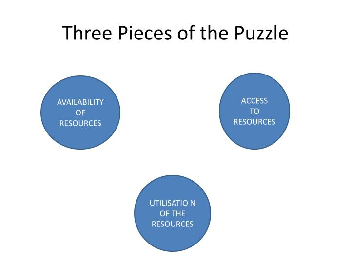 Three Pieces of the Puzzle