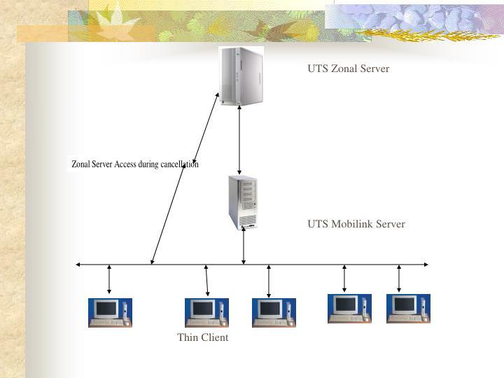 UTS Zonal Server