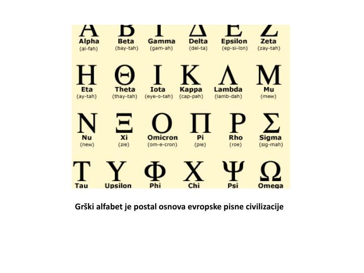 Grški alfabet je postal osnova evropske pisne civilizacije