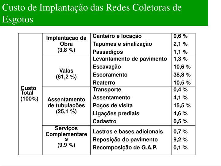 Custo de Implantação das Redes Coletoras de Esgotos