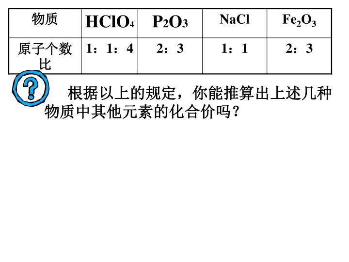 根据以上的规定,你能推算出上述几种物质中其他元素的化合价吗?