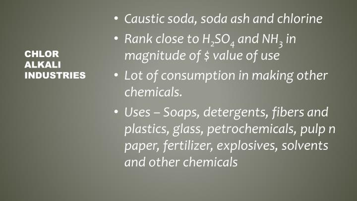 Caustic soda, soda ash and chlorine