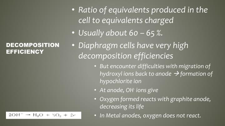 Ratio of equivalents produced in the cell to equivalents charged