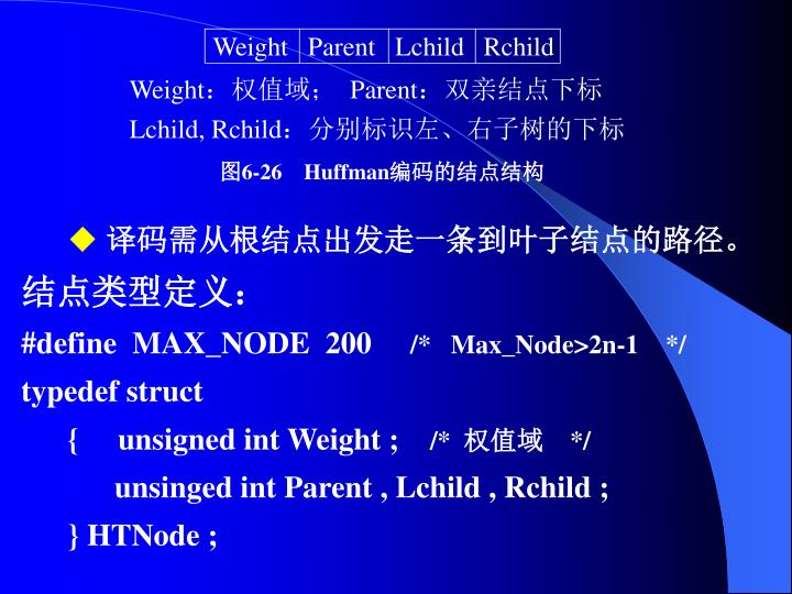 Weight   Parent   Lchild   Rchild